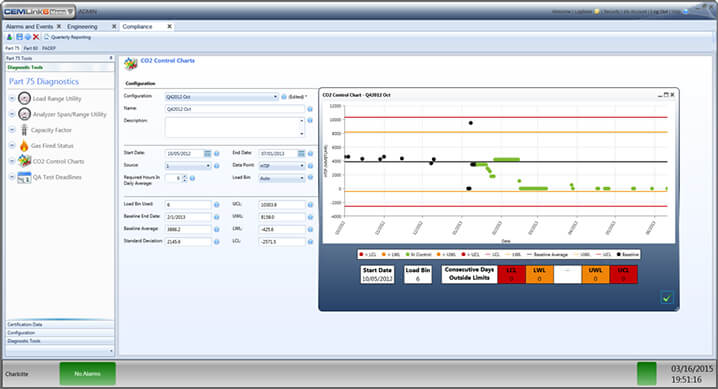 Compliance: Sources subject to 40 CFR Part 75 can enjoy all their data diagnostic tools in one place. Whether it's your annual span and range analysis, CO2 control chart, or QA Status deadline indicator, it's all at your fingertips.