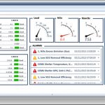 Dashboard Calibrations and Audits: This is another graphical representation of the capabilities of the CEMLink 6 dashboard display.